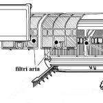 filtri e prefiltri split condizionatore